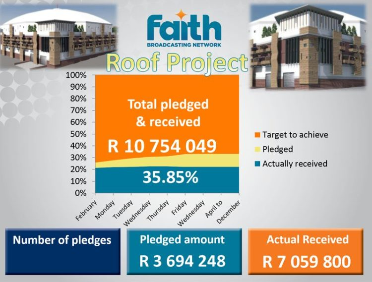 roof-finances-15May-1