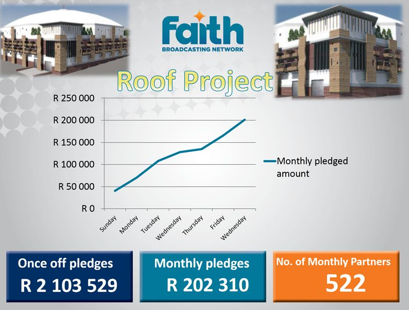 roof-finances-15May-2